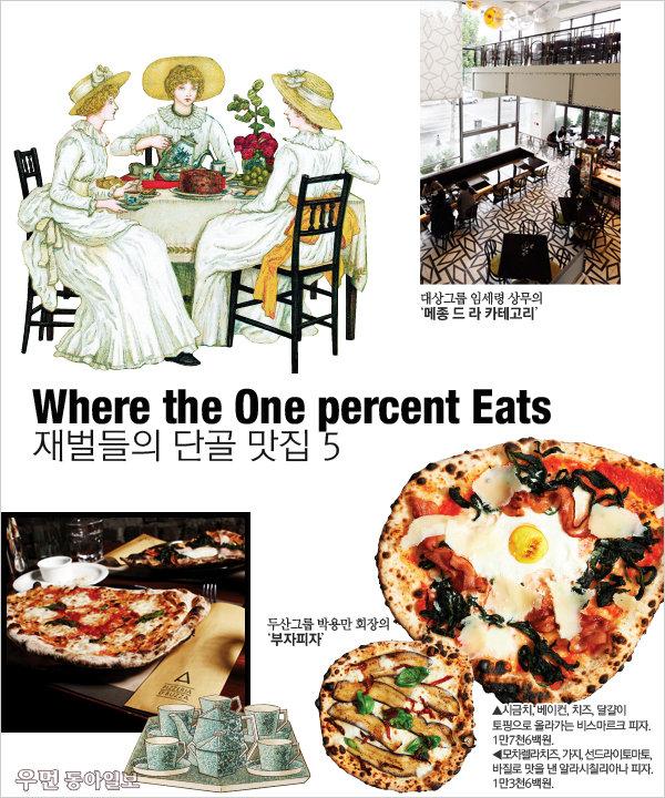 재벌들의 단골 맛집 5! Where the One percent Eats