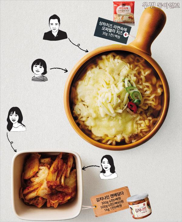 여성동아 먹방단 출범, 두번째 도전!  2월 신상 시판 음식 평가표