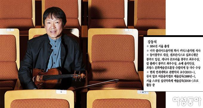 바이올리니스트 강동석