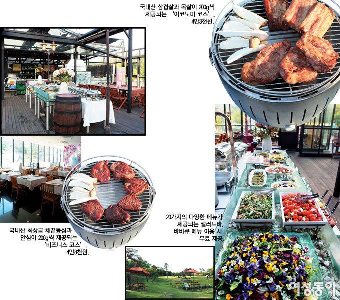 Steak&Barbecue on Terrace 7