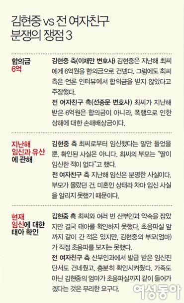 김현중 부모 인터뷰&쟁점들