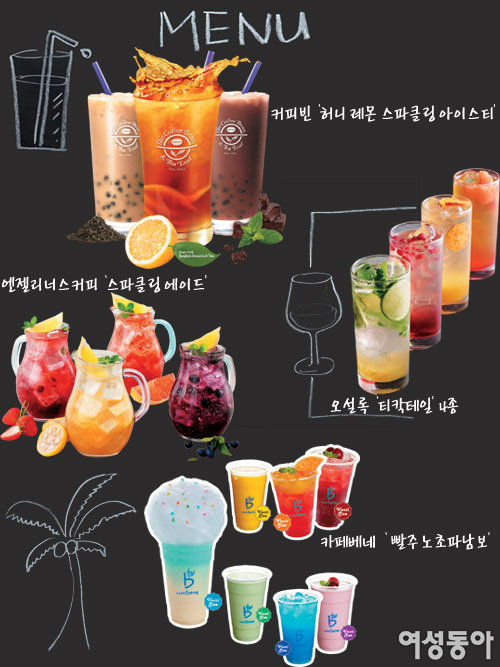 2015 Summer Drinks
