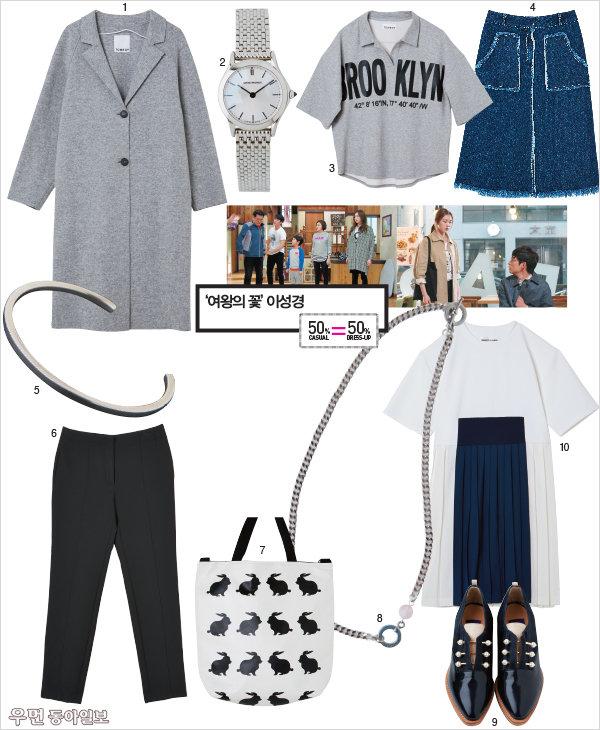 드라마 퀸들의 재킷 지수! JACKET QUOTIENT TEST
