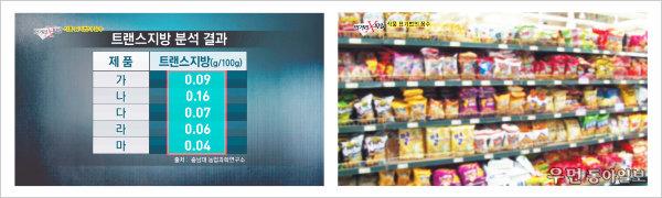김진 기자의 먹거리 XX파일~ '꼼수'로 가득한 식품 표기, 이대로 괜찮은가!