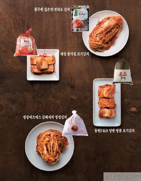 당신이 먹어본 최고의 시판 김치는?
