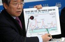 """""""靑고위직, 불로소득주도 성장?""""…부동산 재산 40% 껑충"""