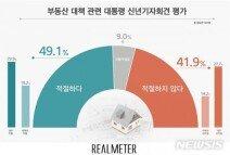 文대통령 신년회견 '부동산 대책'… 적절 49% vs 부적절 42%