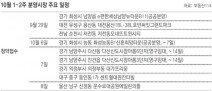 [부동산 캘린더]추석연휴 분양 숨고르기… 2주간 전국 14곳서 6359채