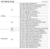 [부동산 캘린더]전국 20개 단지 9562채 분양… 본보기집 12곳 열어