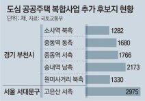 홍제동-부천 중동에 아파트 1만2000채 신축