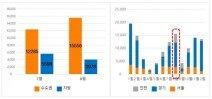 8월 전국 입주 아파트 중 80% 수도권…경기·인천 입주 물량 ↑