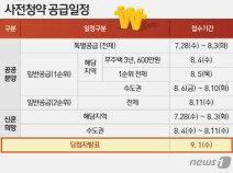"""3기 신도시 28일부터 1차 사전청약…""""신청자 몰리는 첫날·마지막날 피해야"""""""