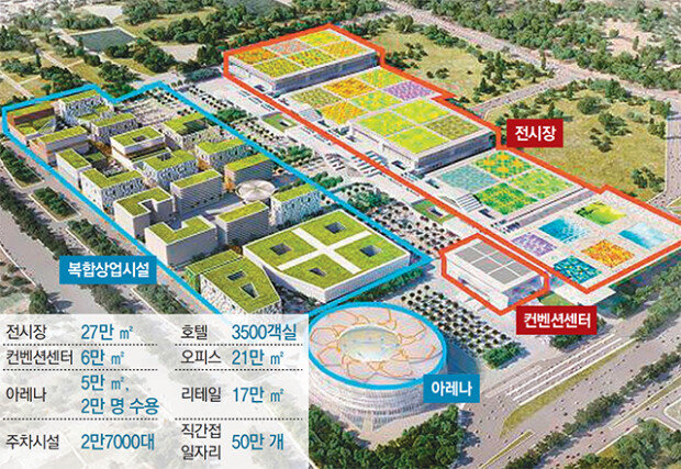 S  Korea's consortium to operate the largest convention