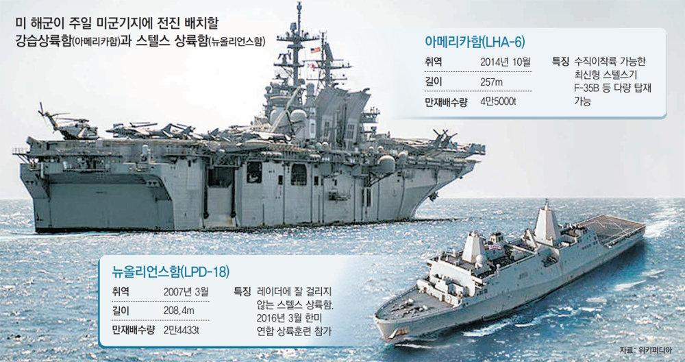 米の強襲揚陸艦とステルス揚陸艦、日本に配備 : 東亜日報