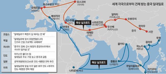 '시진핑의 일대일로' 위기일발