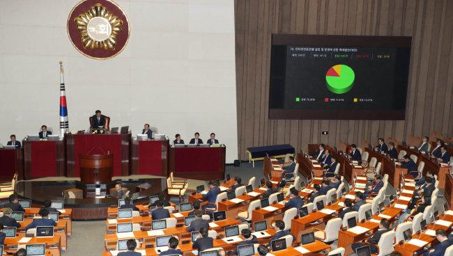 9월 20일 은산분리 규제 완화를 골자로 하는 인터넷전문은행 특례법이 통과됐다. [동아DB]