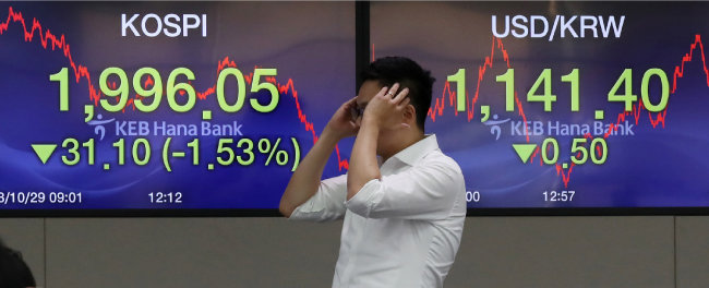 22개월 만에 코스피 지수 2000선이 붕괴된 10월 29일 오후 서울 중구 KEB하나은행 모니터에 코스피 지수와 원 달러 환율이 표시돼 있다. [뉴시스]