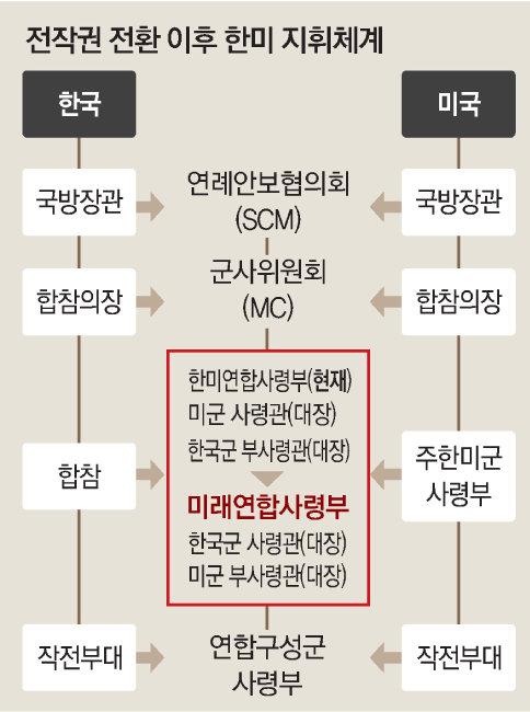 """전력증강사업 좌초·실패·부실… """"KAI는 망하는 길로"""""""