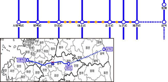 서평택에서 삼척까지 이어지는  동서6축 고속도로 중 점선에 해당하는 제천JC~삼척IC가 유일한 미개통 구간이다.