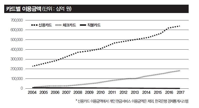 박원순-문재인 제로페이는 '위험한 관치페이'