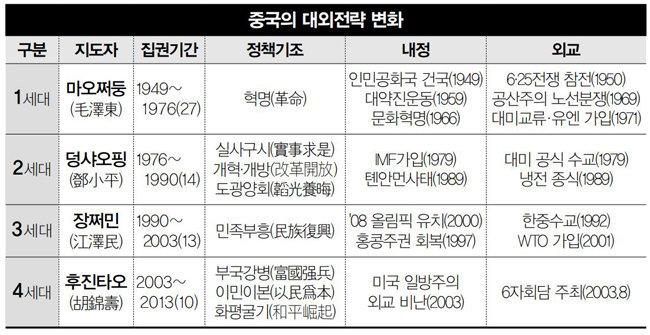 美·中 충돌의 서막 '남중국해 전쟁'