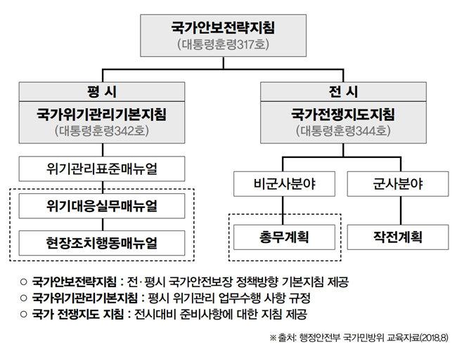 '文 정부 군사훈련' 집중분석