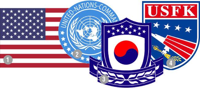현재 연합사령관의 겸직 1  주한미군선임장교 2  유엔군사령관 3  연합군사령관 4  주한미군사령관