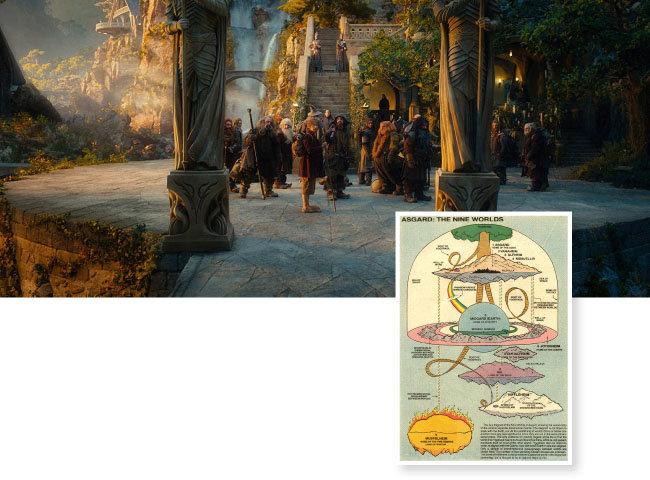 영화 '호빗 뜻밖의 여정'에 등장하는 중간계 미드가르드(위)와 북유럽 신화 9개의 세상. [ⓒThe Official Handbook of the Marvel Universe]
