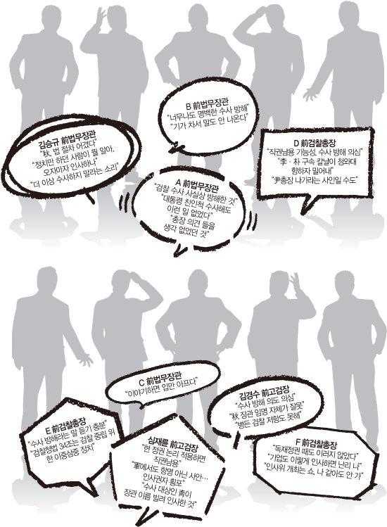 """前법무장관·총장·원로 """"文-秋 검찰 인사는 위법, 횡포, 수사 방해"""""""
