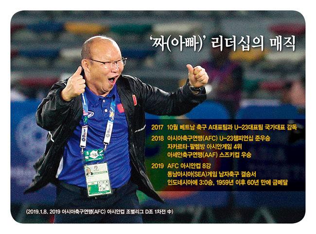 영웅 '바캉서'… 짜(아빠) 리더십의 매직