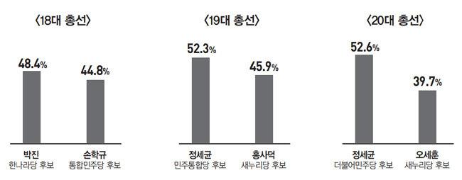 코로나19 '안정적 수습' 이낙연 vs '종로發 정권심판' 황교안