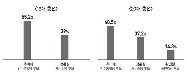 '문재인의 입' 고민정 vs '권토중래' 오세훈