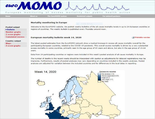 유럽 24개국의 사망자를 매주 집계해서 초과사망자를 감시하는 유로모모 프로그램 홈페이지. 전체 사망자의 변화를 파악해서 코로나19와 같은 피해 규모를 추정하기 위한 것이다.
