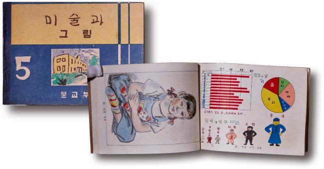 '미술과 그림5'(1954). 학생들 작품이 담겨 있다.