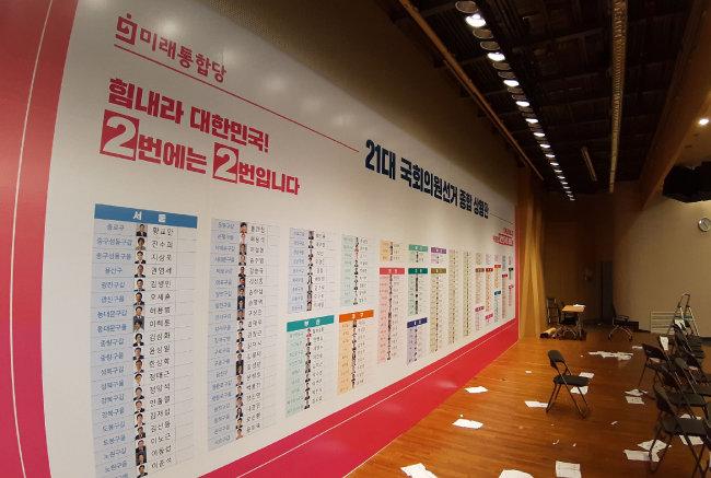 4·15 총선에서 미래통합당이 참패한 가운데, 서울 여의도 국회도서관에 마련한  당 선거상황실이 4월 16일 어지러운 상태로 방치돼 있다. [김재명 동아일보 기자]