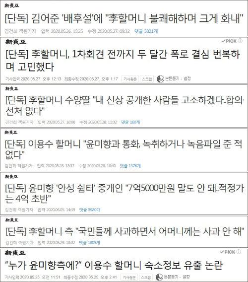 '신동아'가 보도한 '윤미향 사태' 관련 기사들이 온라인상에서 큰 화제를 모았다.