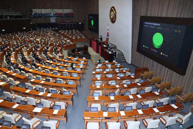 지난달 30일 국회에서 열린 제7차 본회의에서 주택임대차보호법 개정안이 가결되고 있다. [뉴스1]