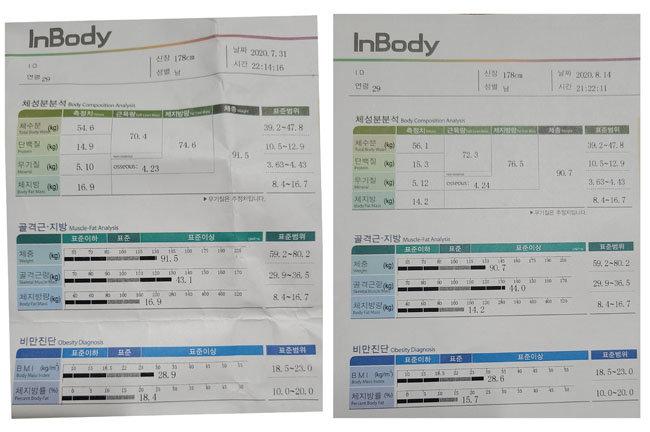 7월 31일(왼쪽)과 8월 14일(오른쪽) 각각 측정한 이현준 기자의 인바디 지표.