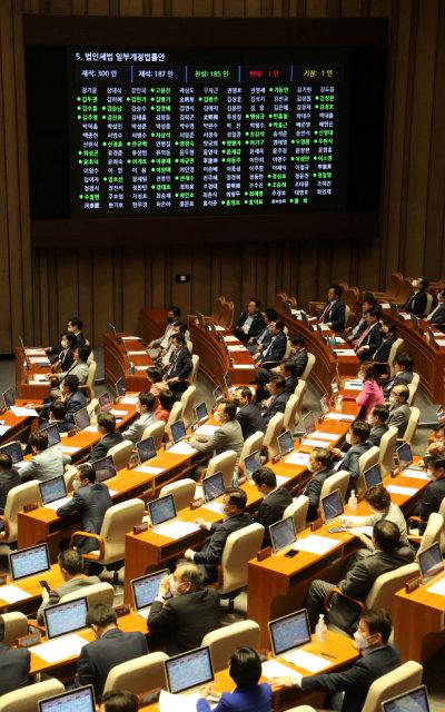 8월 4일 국회 본회의에서는 미래통합당 의원들이 표결에 불참한 가운데 종합부동산세 개정안 등이 일사천리로 처리됐다. [장승윤 동아일보 기자]
