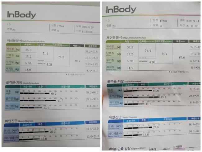 이현준 기자의 8월22일(좌)과 9월 14일(우)의 인바디 측정 결과. 지표가 향상됐다.
