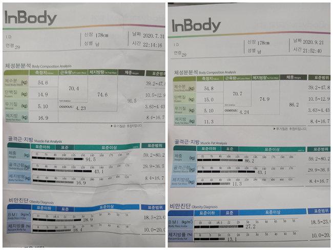 프로젝트 직전 측정한 인바디결과(좌)와 49일차 측정한 인바디 결과(우).