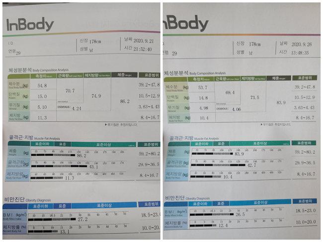 9월 21일 인바디 측정값(왼쪽)과 9월 26일 측정값(오른쪽).