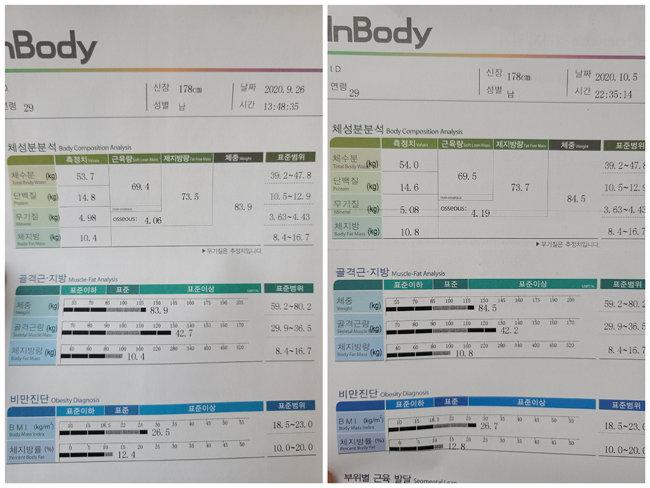 9월 26일 측정한 인바디 결과(왼쪽)와 10월 5일 결과(오른쪽).