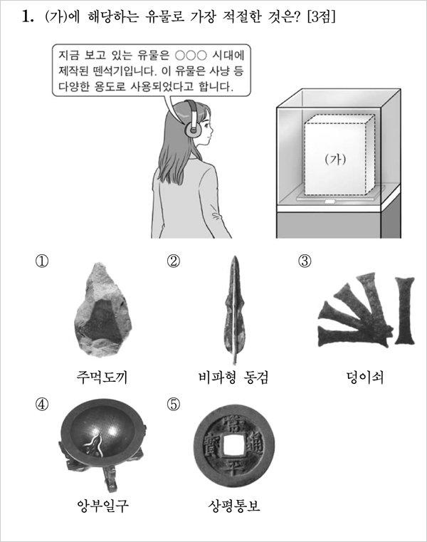 2021학년도 대학수학능력시험 한국사 영역 1번 문항 [한국교육과정평가원]