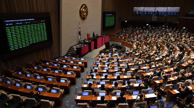 2020년 12월 10일  국회 본회의장에서 고위공직자범죄수사처 설치 및 운영에 관한 법률 일부개정법률안이 가결됐다. [동아DB]