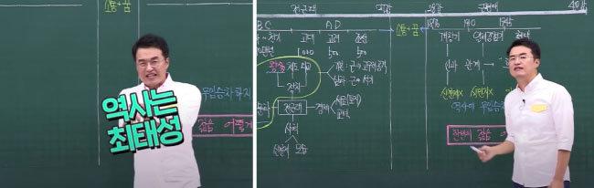 유튜브 채널 '최태성 1TV' 장면 캡쳐.