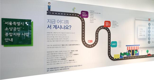 서울신용보증재단은 소상공인 성장단계별 종합지원을 위해 'C·A·N 백신 프로그램'을 운용하고 있다. [서울신용보증재단 제공]