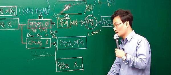 온라인상에서 대입 수리논술을 강의하고 있는 여상진 여상진수리논술연구소대표.