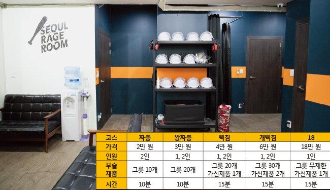 서울 마포구 서울레이지룸의 깔끔한 가게 초입(왼쪽)과 코스별 가격 안내표.