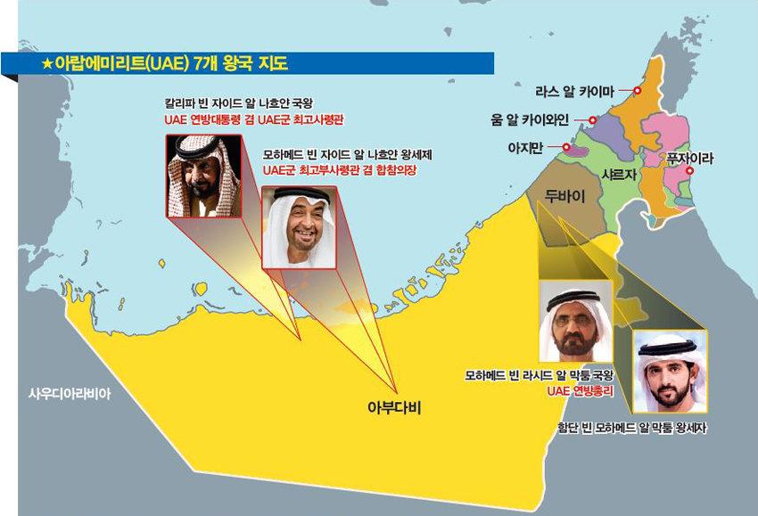 왕정과 공화정 뒤섞인 아랍에미리트(UAE) 정치체제